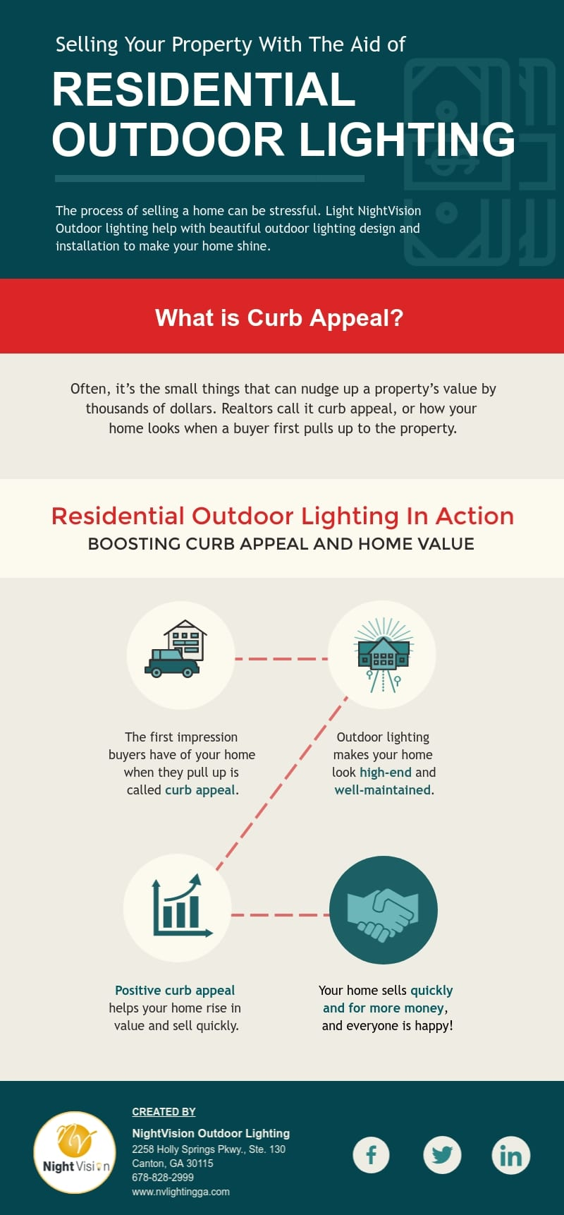 Selling Your Property With The Aid of Residential Outdoor Lighting [infographic]