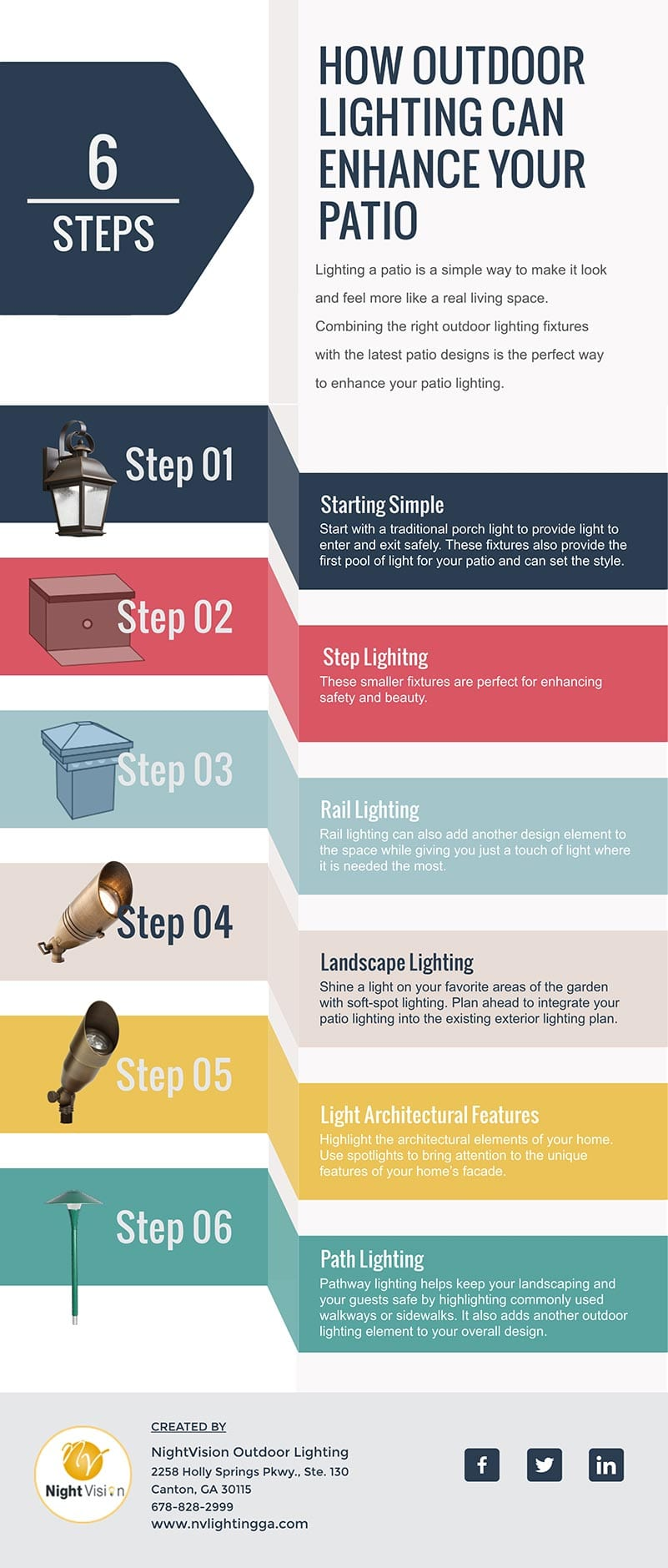 How Outdoor Lighting Can Enhance Your Patio [infographic]