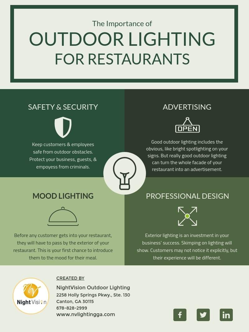 Outdoor Lighting for Restaurants [infographic]