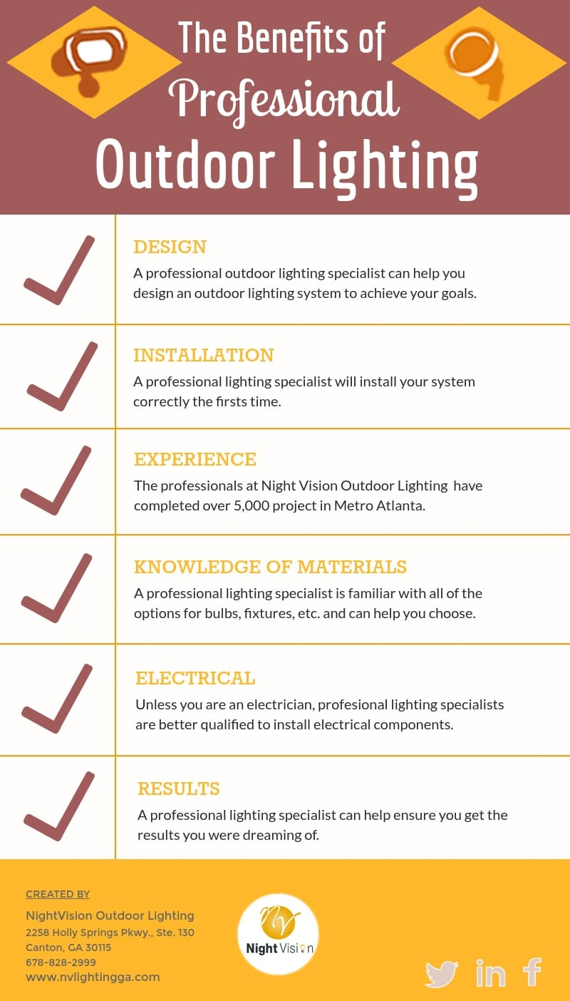 The Benefits of Professional Outdoor Lighting Installation [infographic]