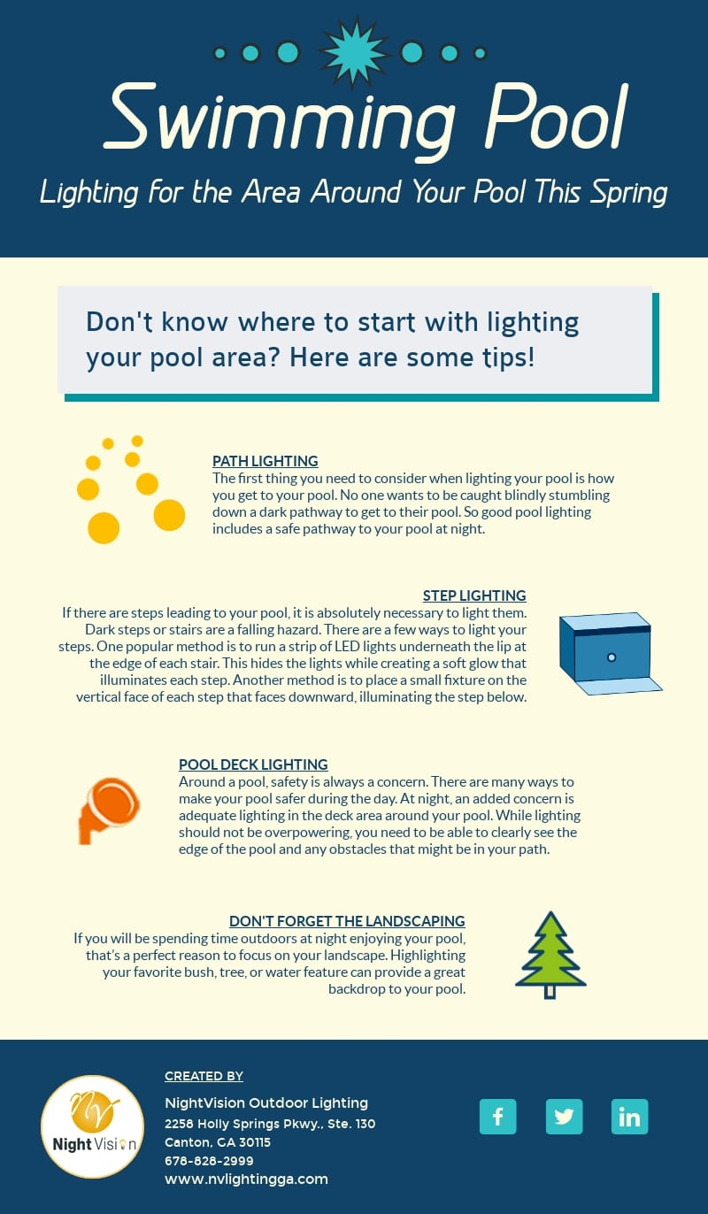 Swimming Pool Lighting for the Area Around Your Pool This Spring [infographic]
