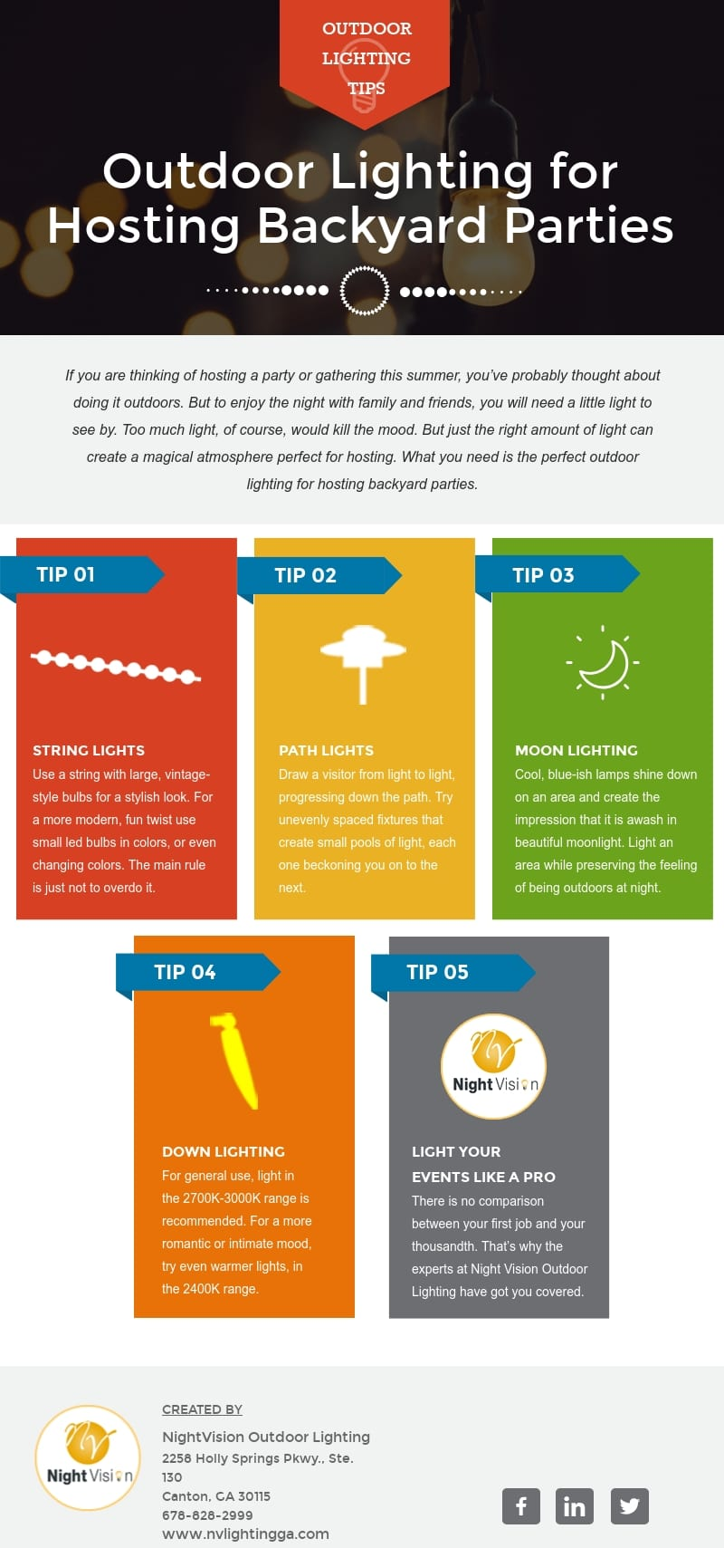 Outdoor Lighting for Hosting Backyard Parties [infographic]