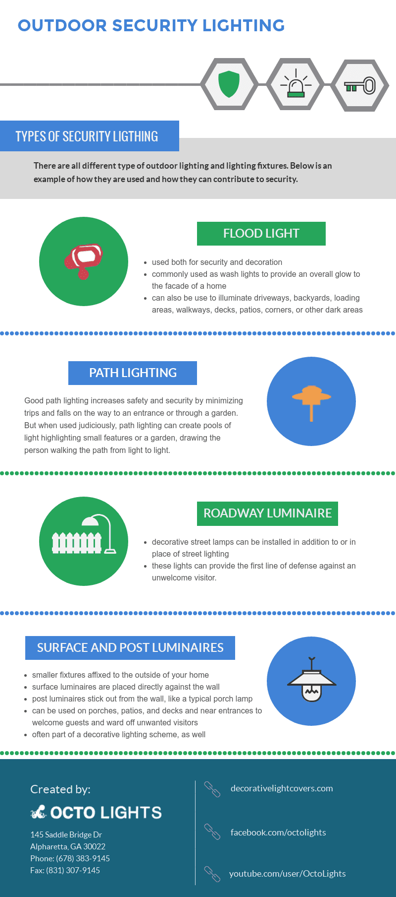 Outdoor Security Lighting [infographic]