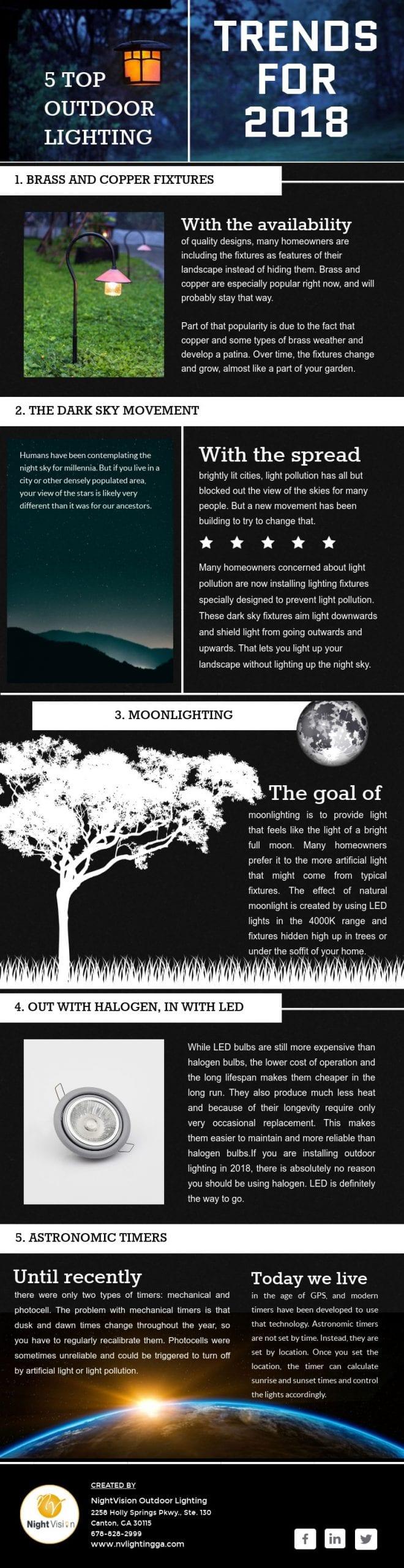 Top-Outdoor-Lighting-Trends-for-2018-[infographic]