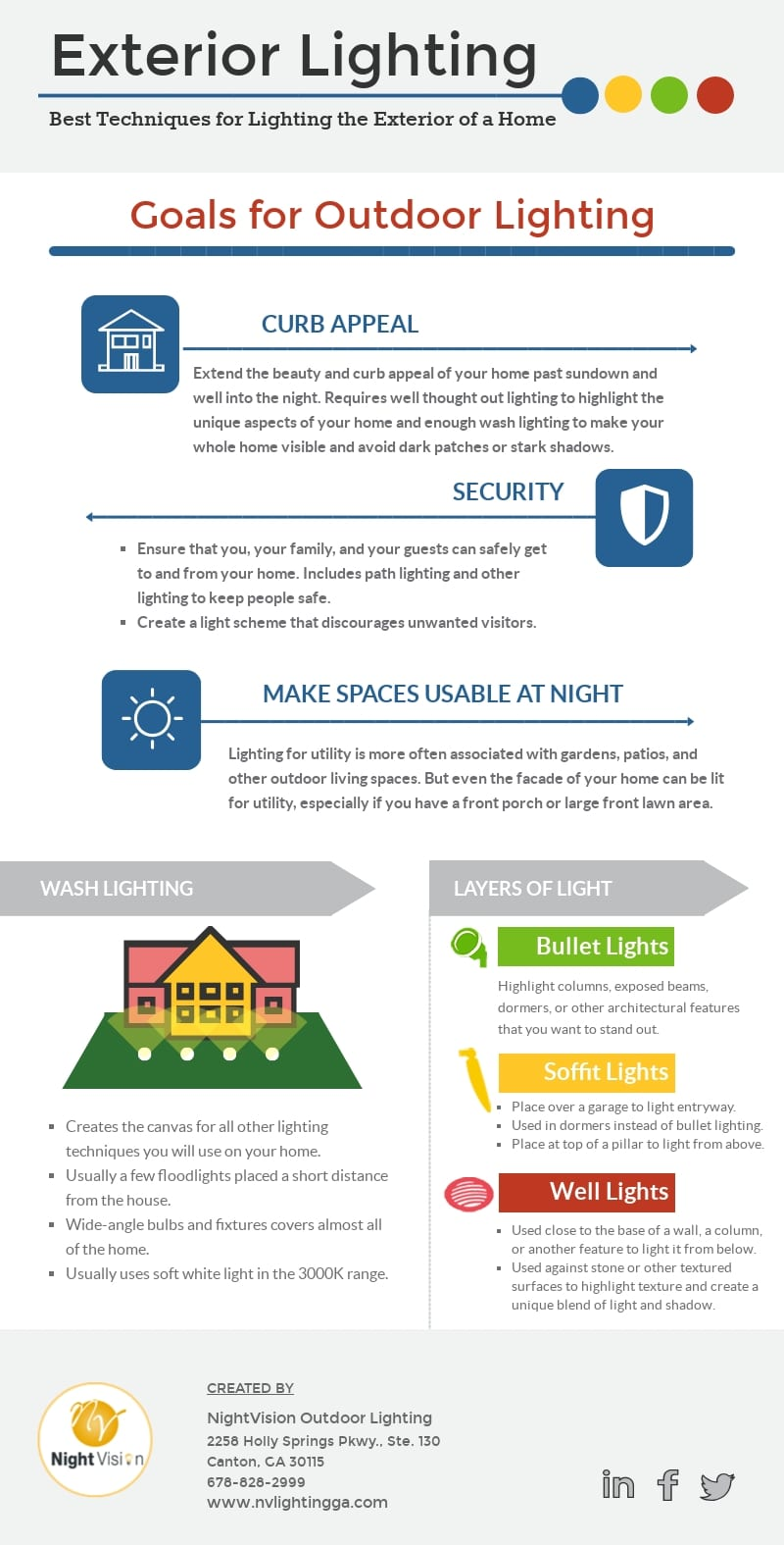 Best Techniques for Lighting the Exterior of a Home [infographic]