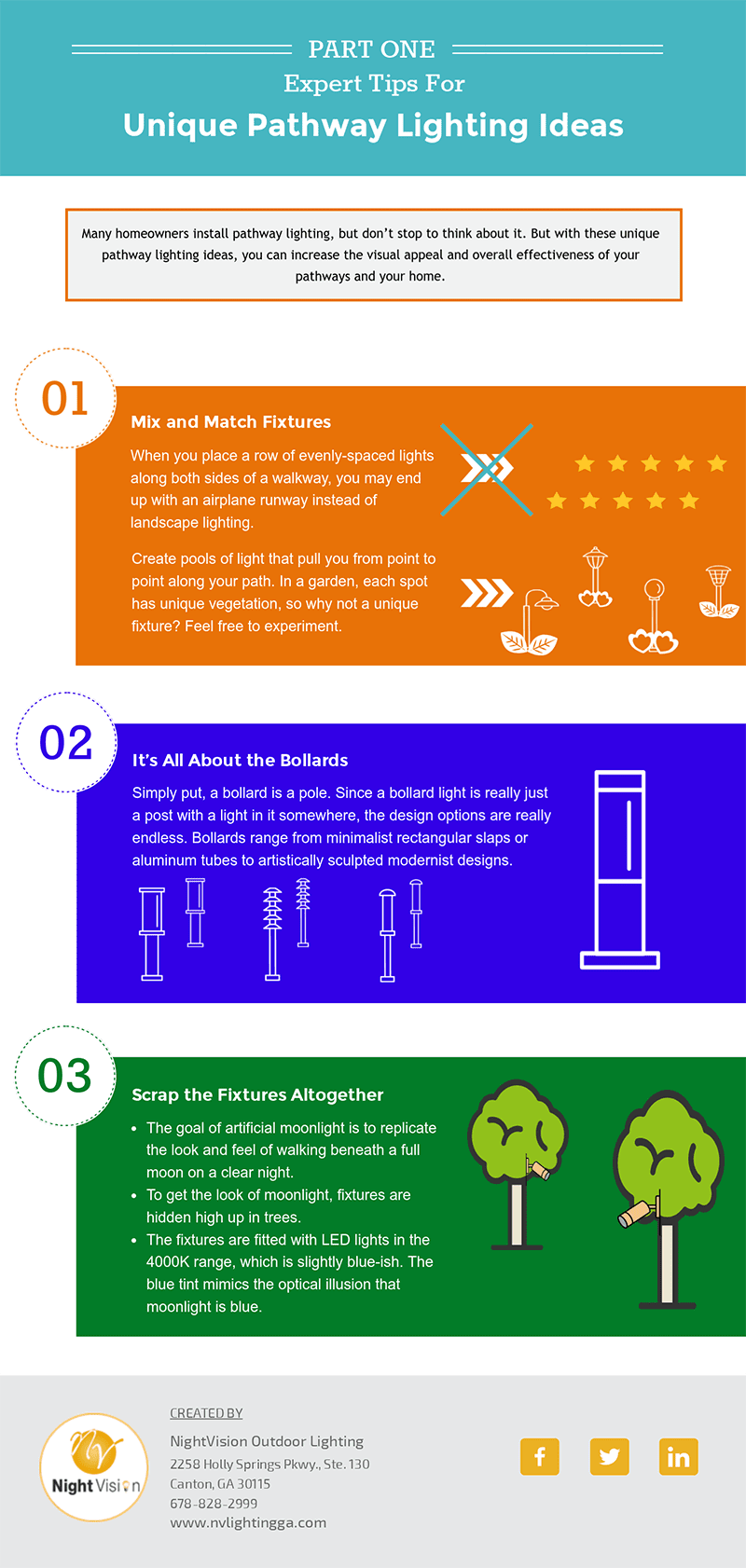 Unique Pathway Lighting Ideas - Part 1 [infographic]