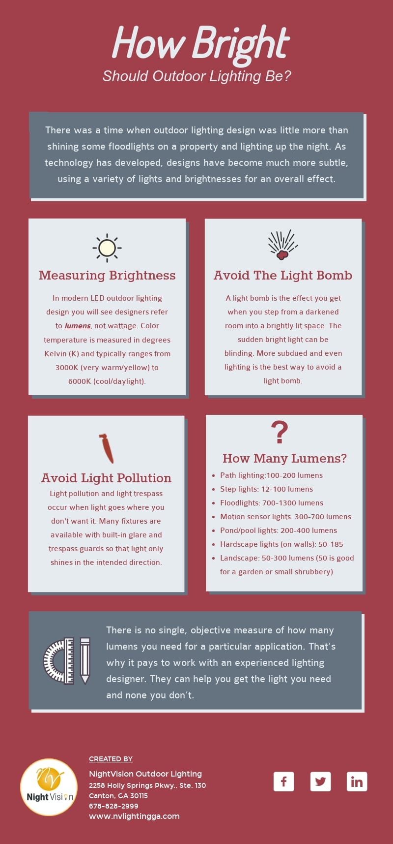 How Bright Should Outdoor Lighting Be [infographic]