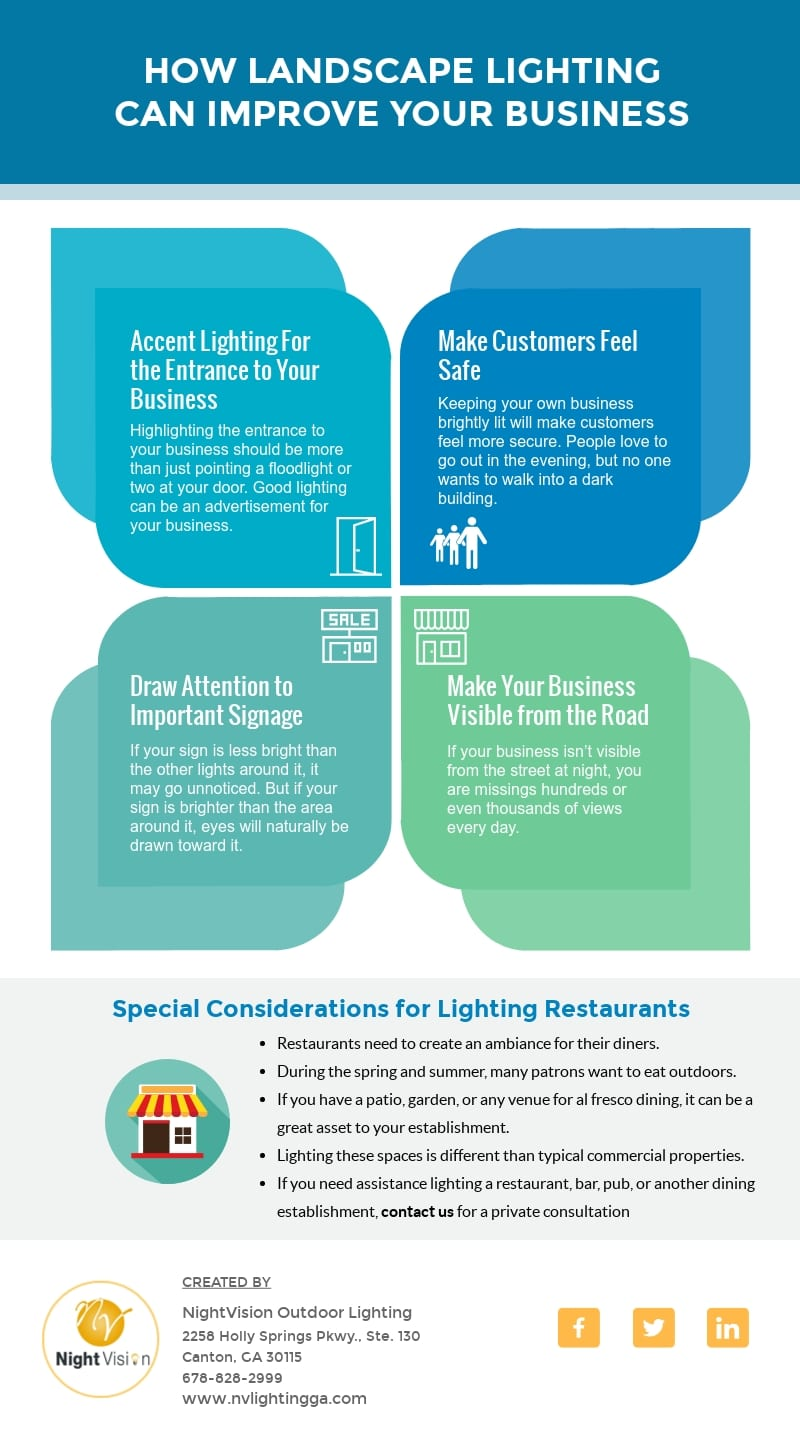 How Landscape Lighting Can Improve Your Business [infographic]