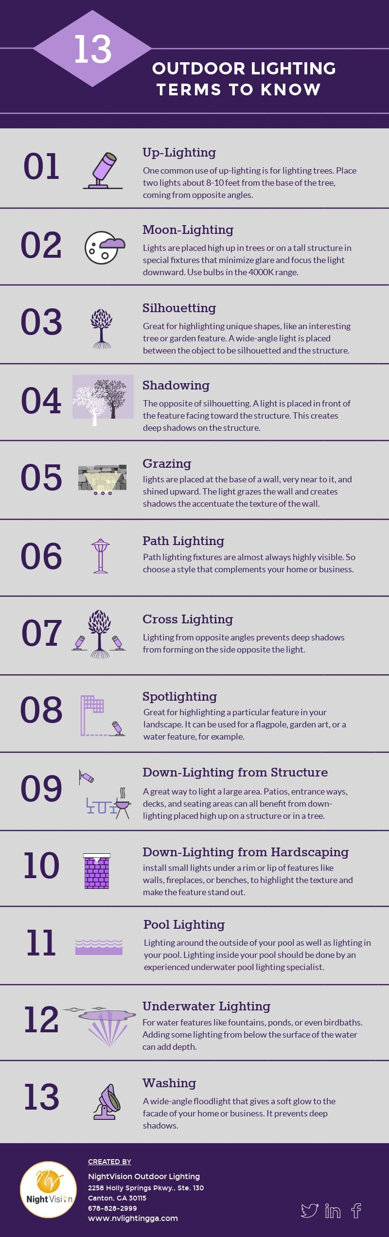 Outdoor Lighting Terms to Know [infographic]