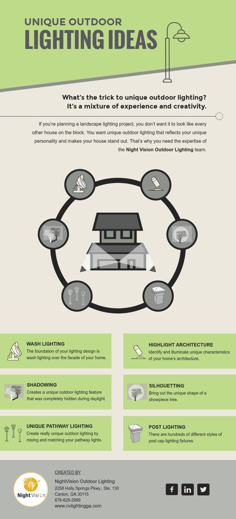 Unique Outdoor Lighting Ideas [infographic]