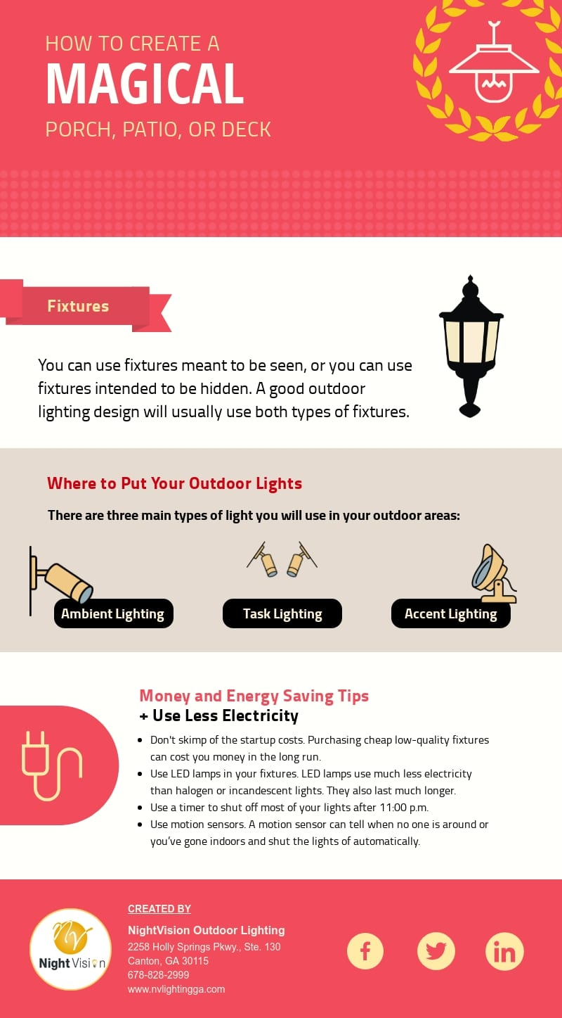 How to Create a Magical Porch, Patio, or Deck [infographic]