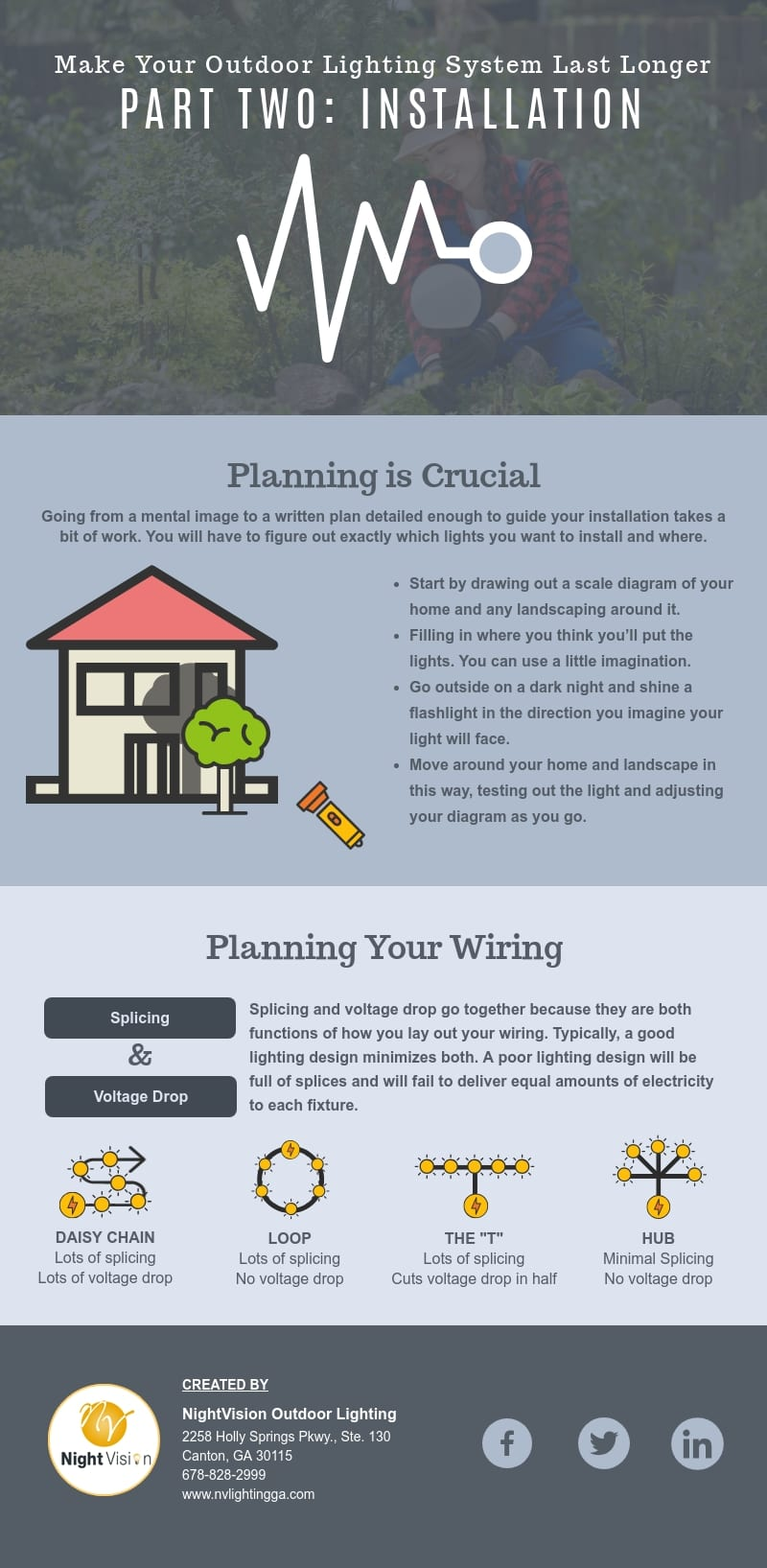 Make Your Outdoor Lighting System Last Longer – Part Two - Installation [infographic]
