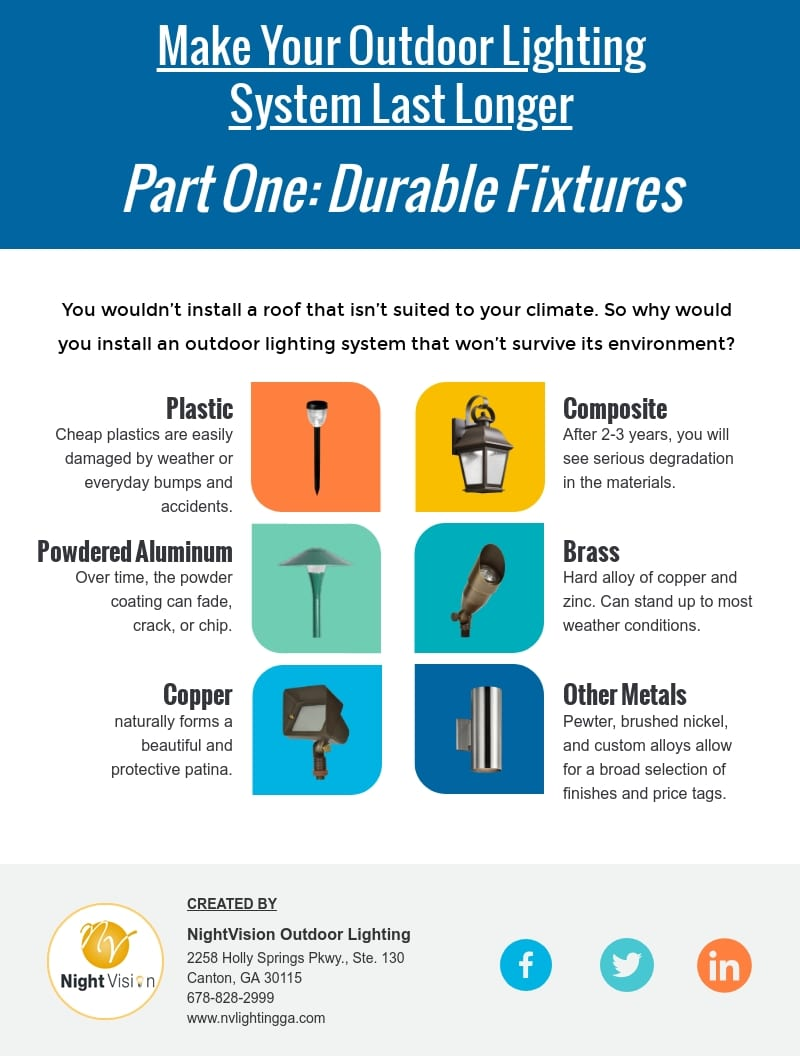 Make Your Outdoor Lighting System Last Longer - Part One Durable Fixtures [infographic]