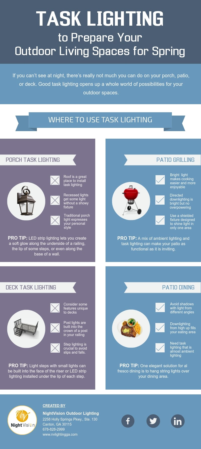 Task Lighting to Prepare Your Outdoor Living Spaces for Spring [infographic]