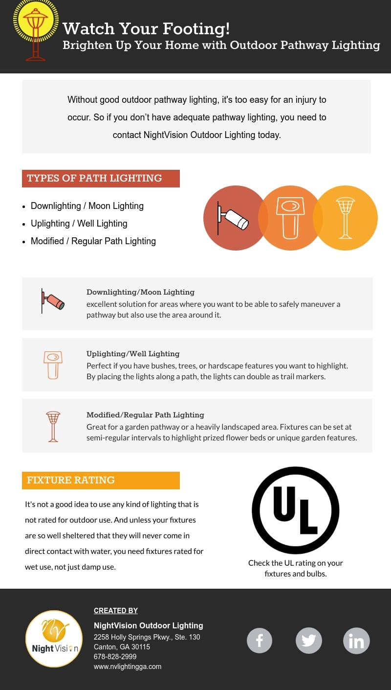 Watch Your Footing! Brighten Up Your Home with Outdoor Pathway Lighting [infographic]