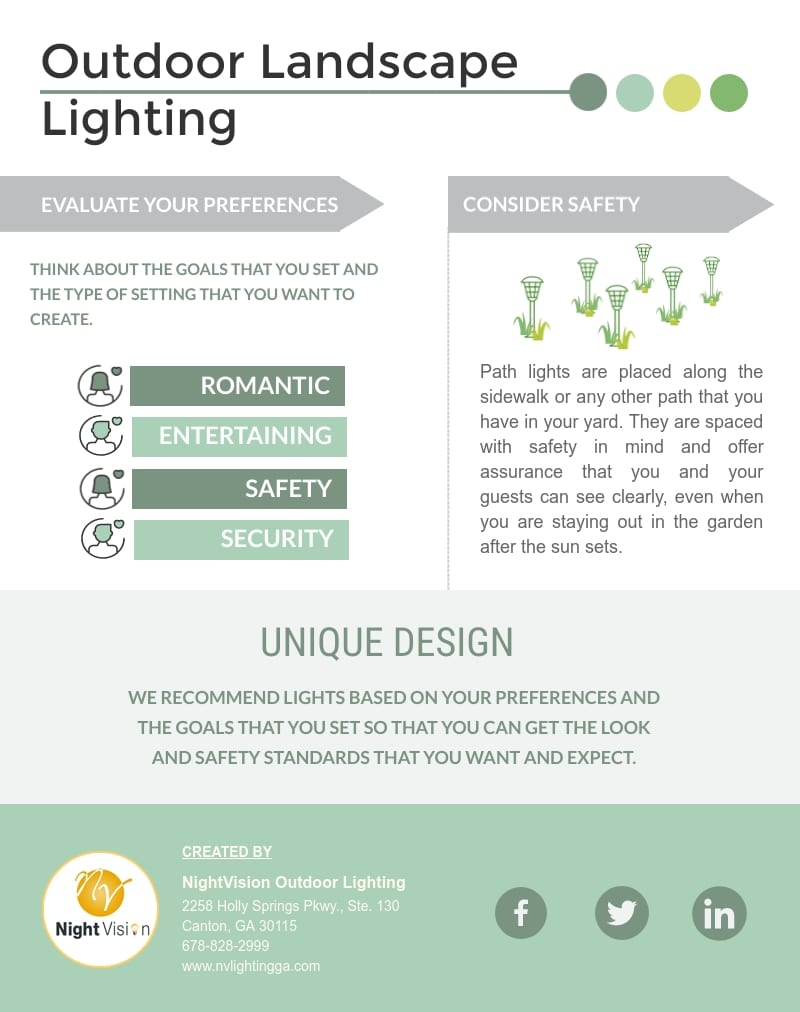 Outdoor Landscape Lighting [infographic]