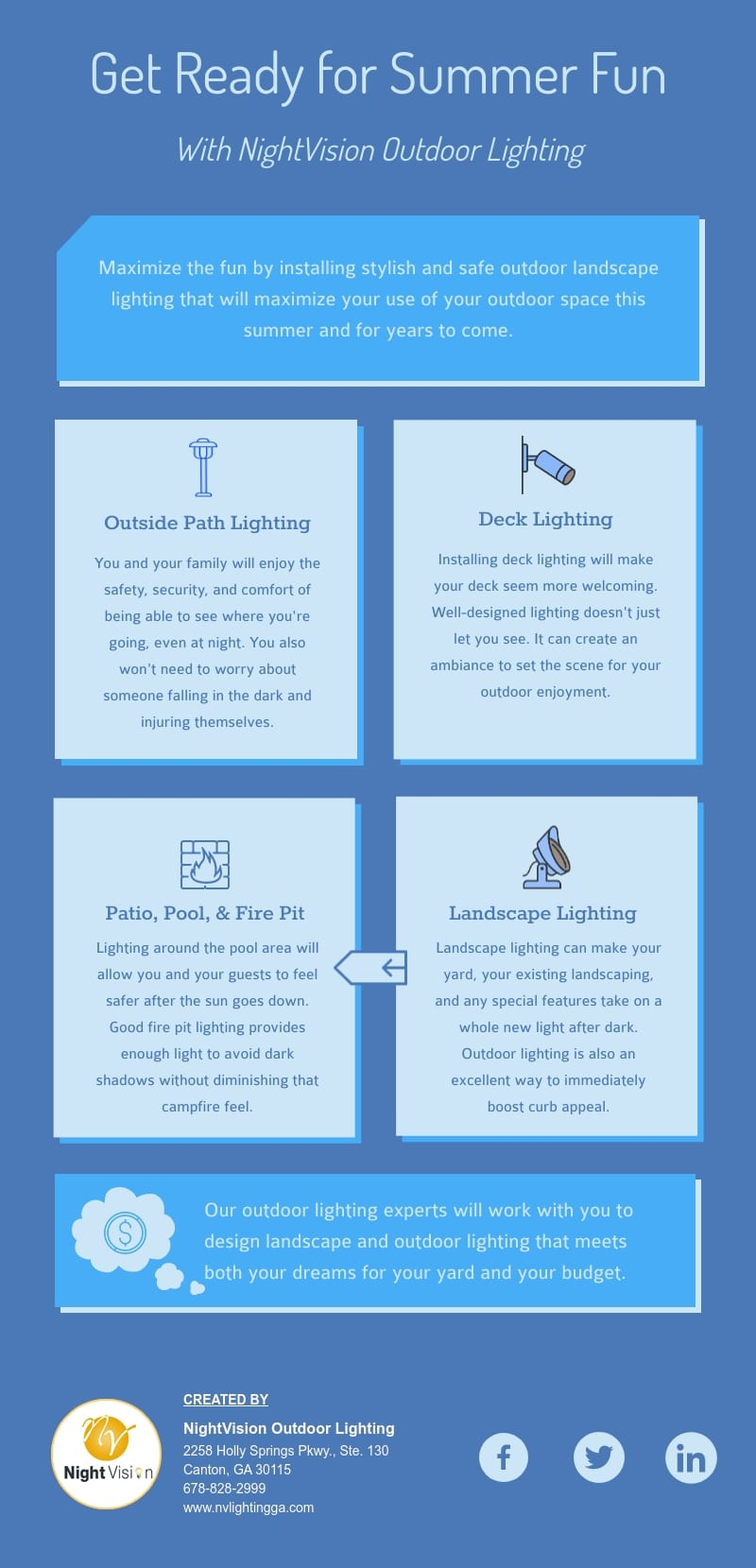 Get Ready for Summer Fun with NightVision Outdoor Lighting [infographic]