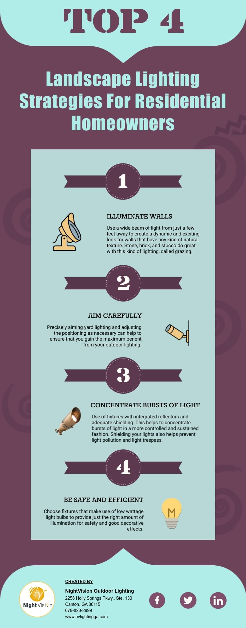 Landscape Lighting Strategies For Residential Homeowners [infographic]