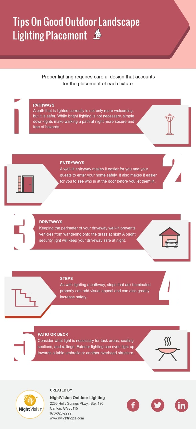 Tips On Good Outdoor Landscape Lighting Placement [infographic]