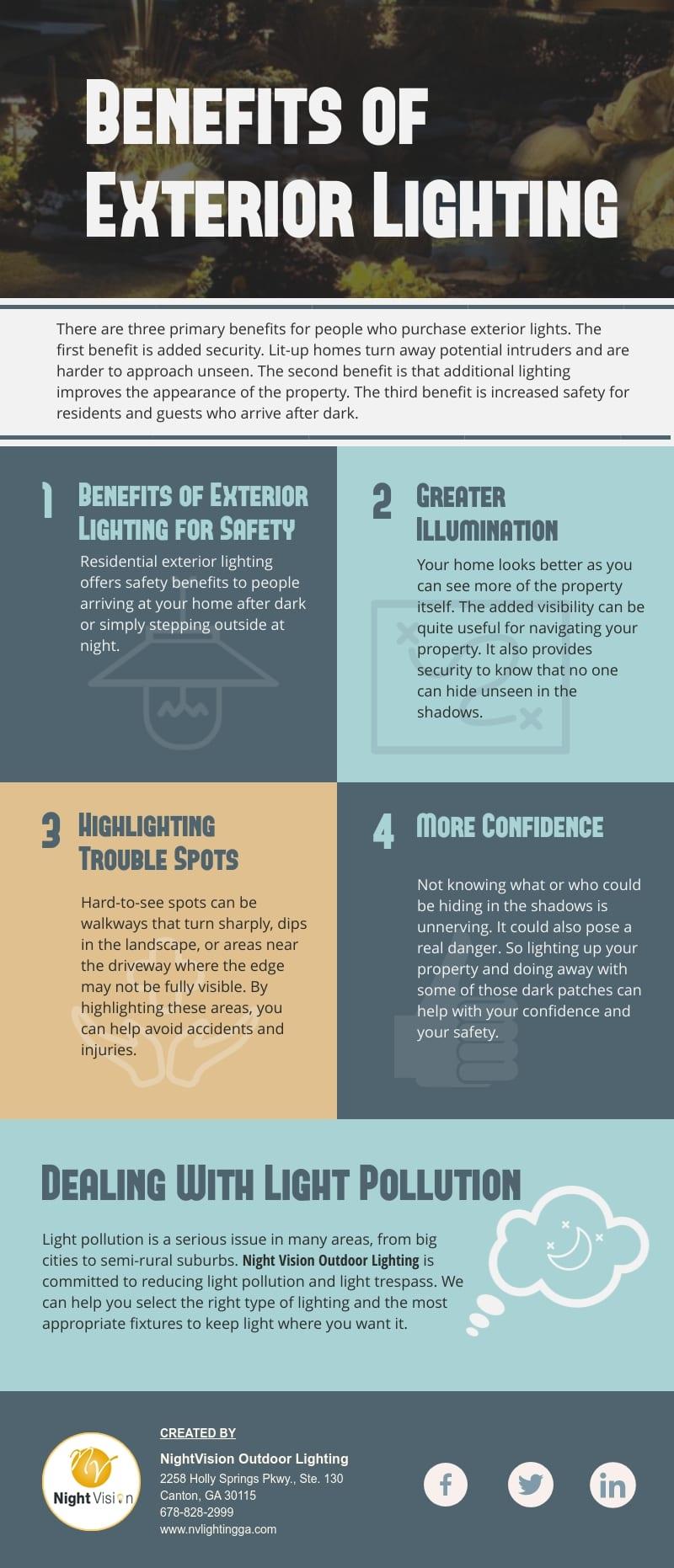 Benefits of Exterior Lighting [infographic]