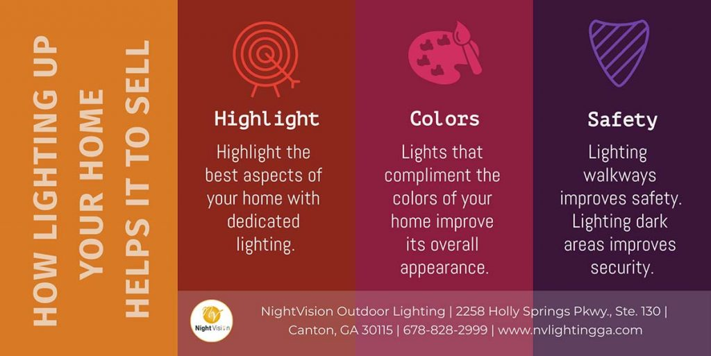 How Outdoor Home Accent Lighting Increases Home Value and Curb Appeal [infographic]