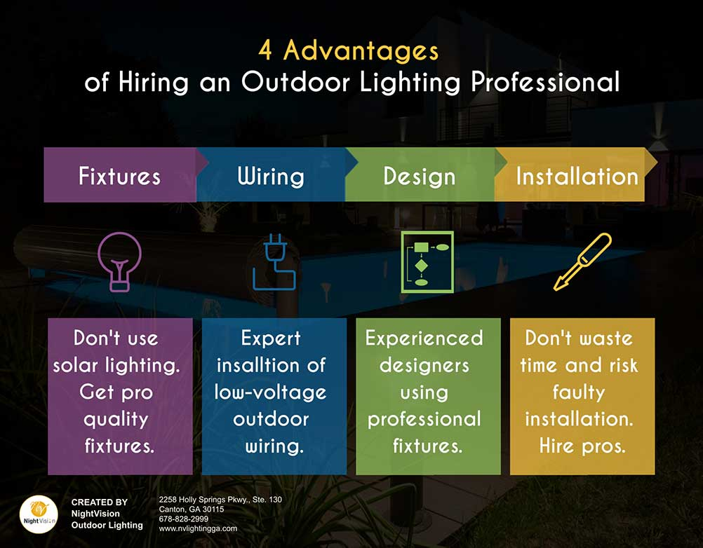Why Landscape Lighting is NOT a DIY Project [infographic]