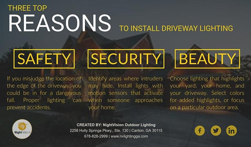 How Driveway Lighting Improves Safety While Making Your Property Beautiful [infographic]