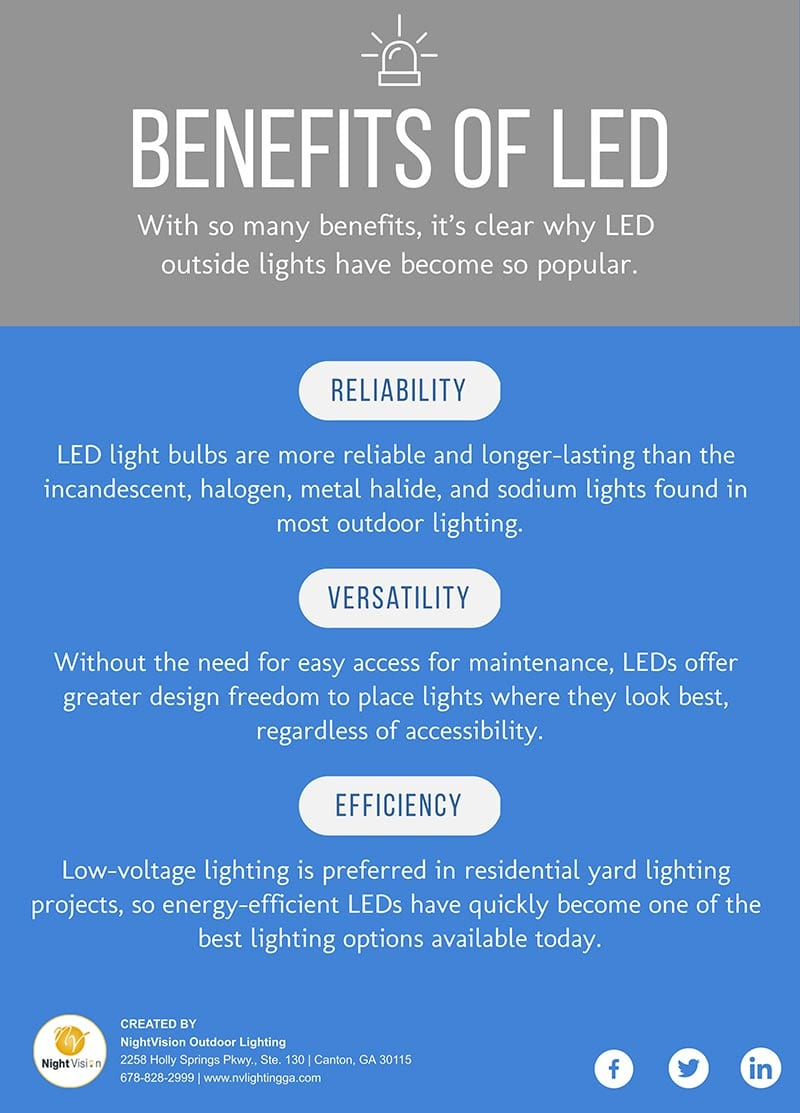 Why Choose LED Landscape Lighting [infographic]