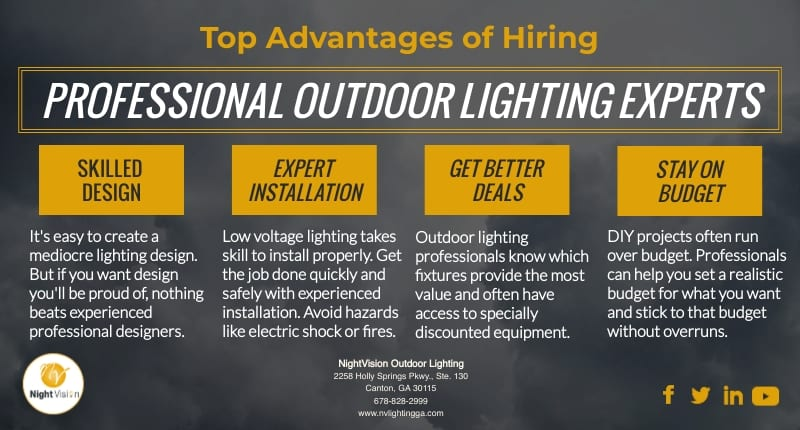 Exterior Yard Lighting For Beginners [infographic]