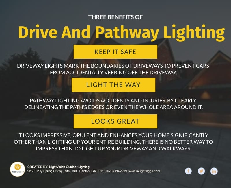 Drive And Pathway Lighting Show The Way [infographic]